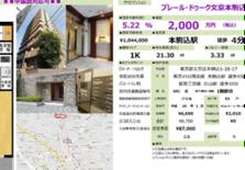 东京都文京区本駒込公寓120万人民币