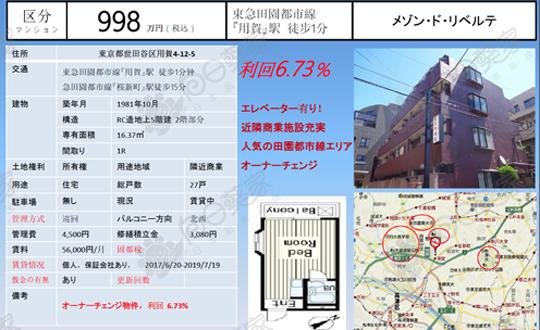 东京都世田谷用贺公寓59万人民币