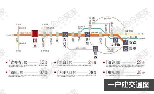 东京国分寺市国立新建一户建389万人民币