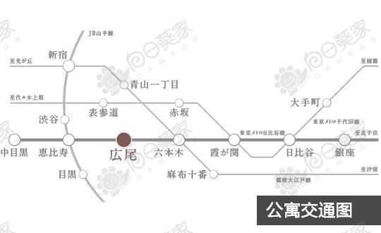 东京都涩谷区広尾公寓640万人民币起