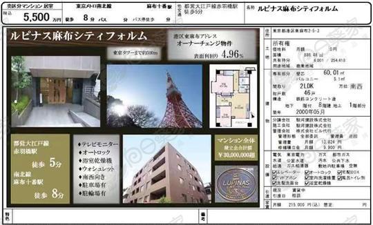 东京都港区东麻布公寓337万人民币