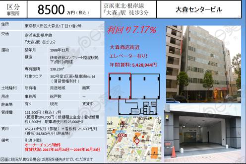 日本东京都大田区大森事务所