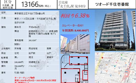 东京都足立区北千住店铺805万人民币