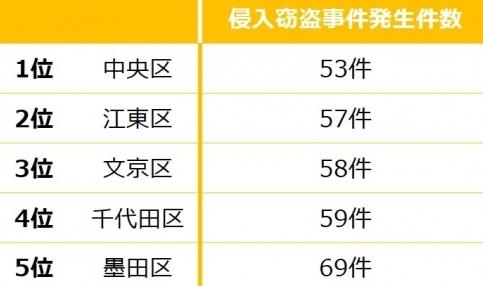 日本生活安全3.png
