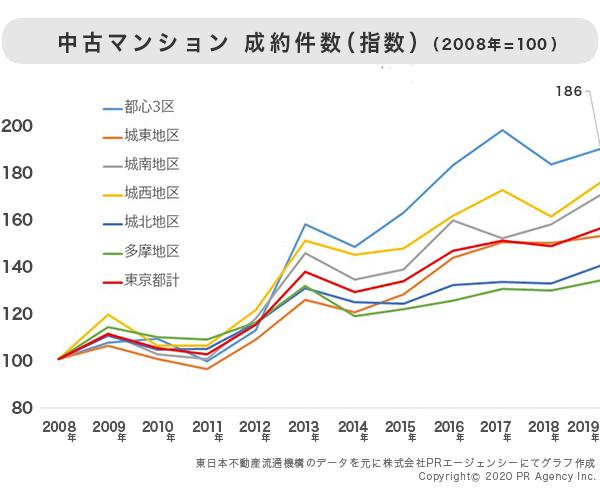 日本相关数据2.png