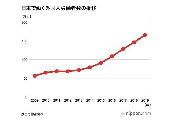 在日本外国人.png