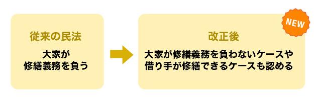 日本民法修改2.png