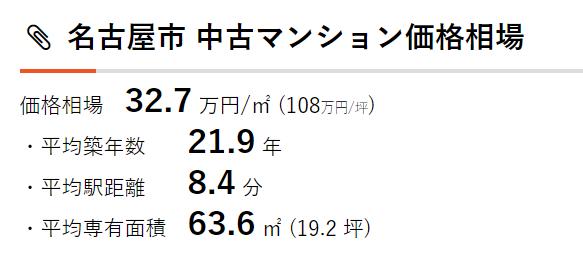 日本买房名古屋房价多少钱一平?
