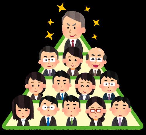 日本社会保险和国家健康保险之间的区别是什么?